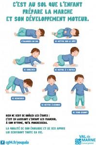 prévention-val-de-marne-développement-enfant-ostéopathe-arènes-toulouse